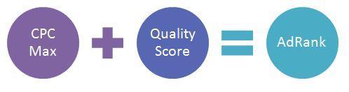 calcul Quality Score