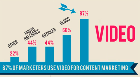 video-dans-le-content-marketing