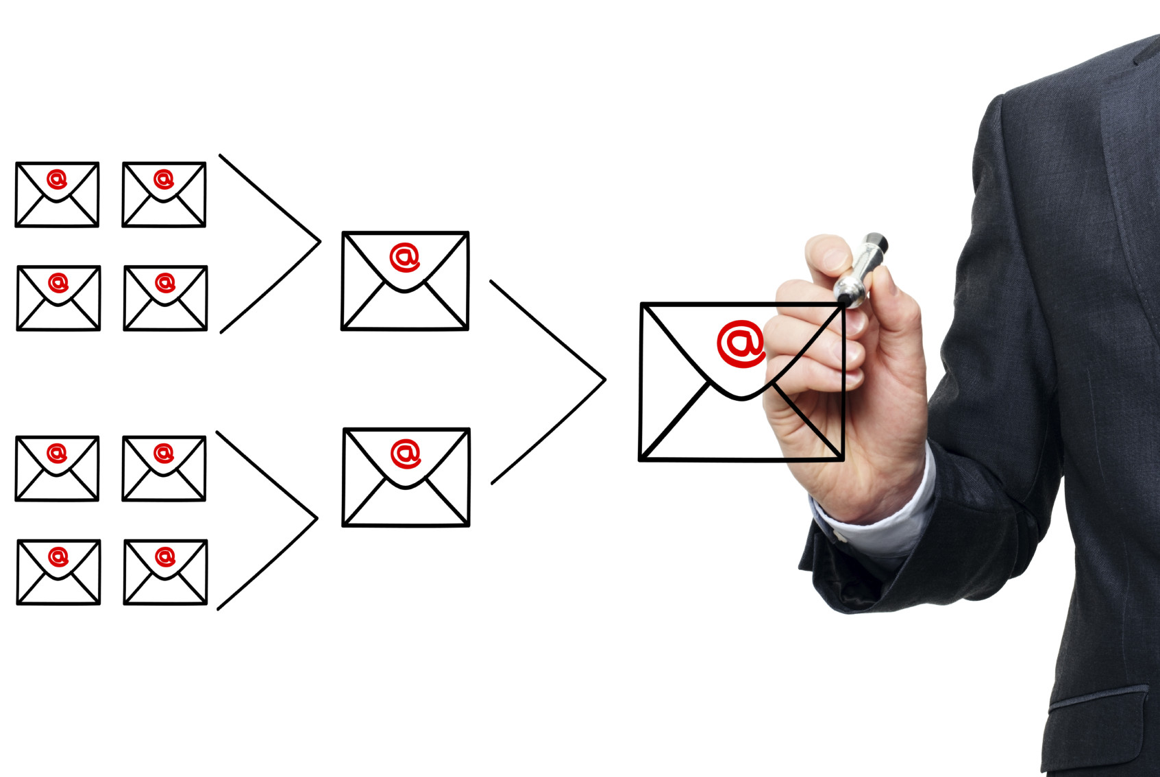 outils emailing