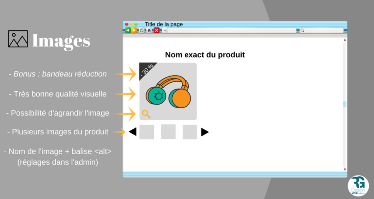optimiser fiche produit