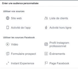 campagne facebook audience personnalisée