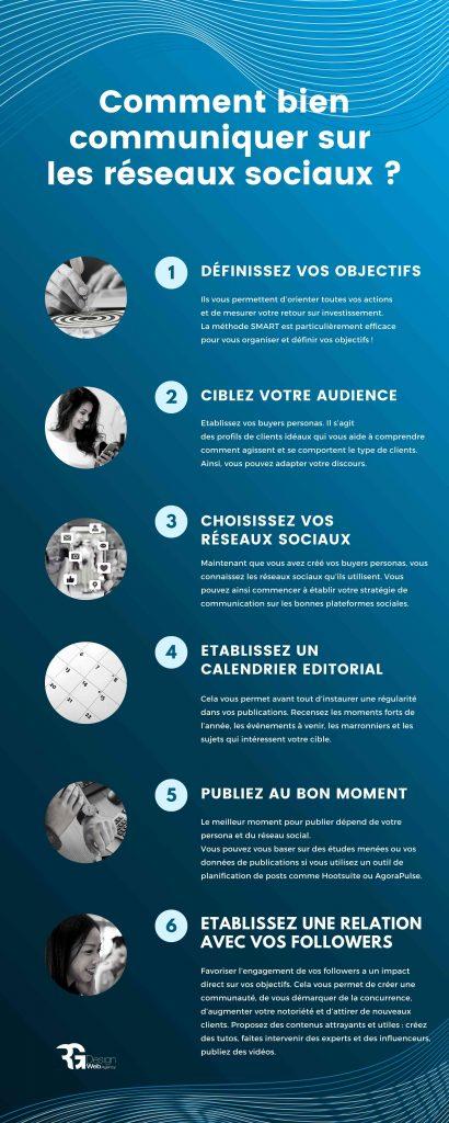 Comment bien communiquer sur les réseaux sociaux infographie 2021